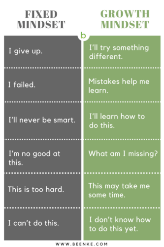 growth mindset stop feeling like a failure supportiv