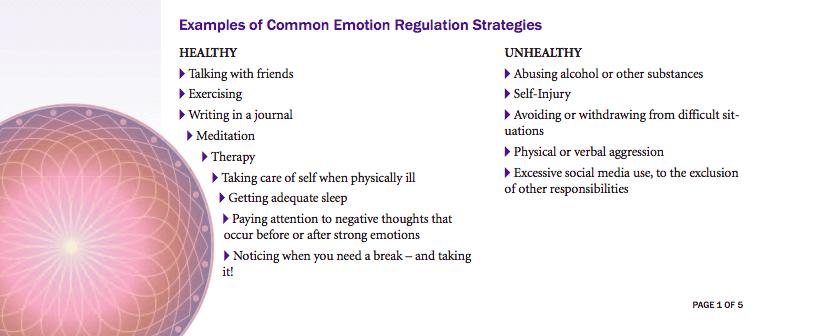 emotion-regulation-help-someone-struggling-supportiv