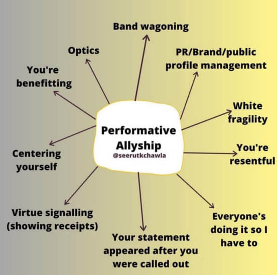 performative-vs-authentic-allyship-supportiv-blm-ally