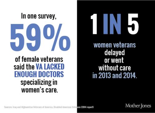 mother-jones-female-women-veteran-mental-health-supportiv
